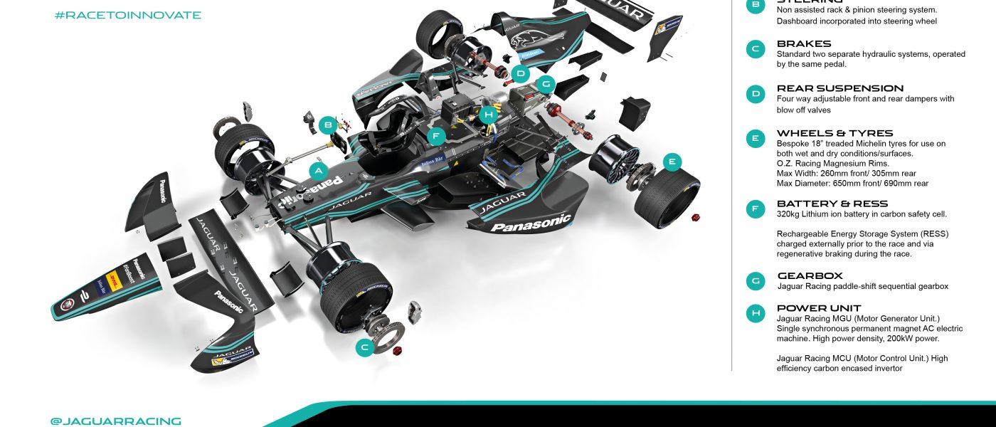 Panasonic Jaguar Racing debutará en FIA en la Fórmula E